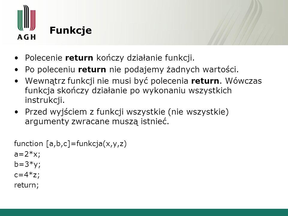 Funkcje Polecenie return kończy działanie funkcji.
