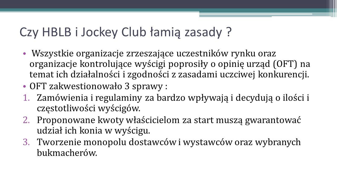 Czy HBLB i Jockey Club łamią zasady ? Wszystkie organizacje zrzeszające uczestników rynku oraz organizacje kontrolujące wyścigi poprosiły o opinię urz