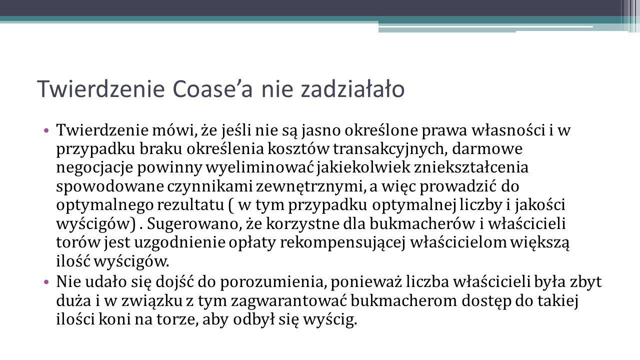 Twierdzenie Coase'a nie zadziałało Twierdzenie mówi, że jeśli nie są jasno określone prawa własności i w przypadku braku określenia kosztów transakcyj
