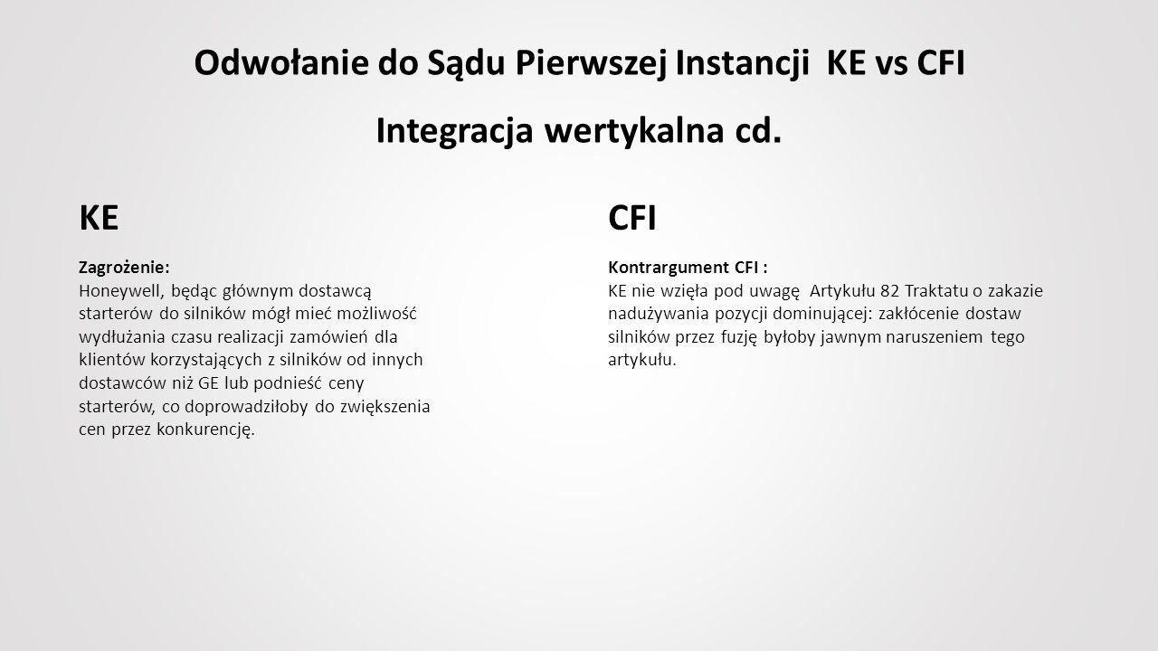 Odwołanie do Sądu Pierwszej Instancji KE vs CFI Integracja wertykalna cd.