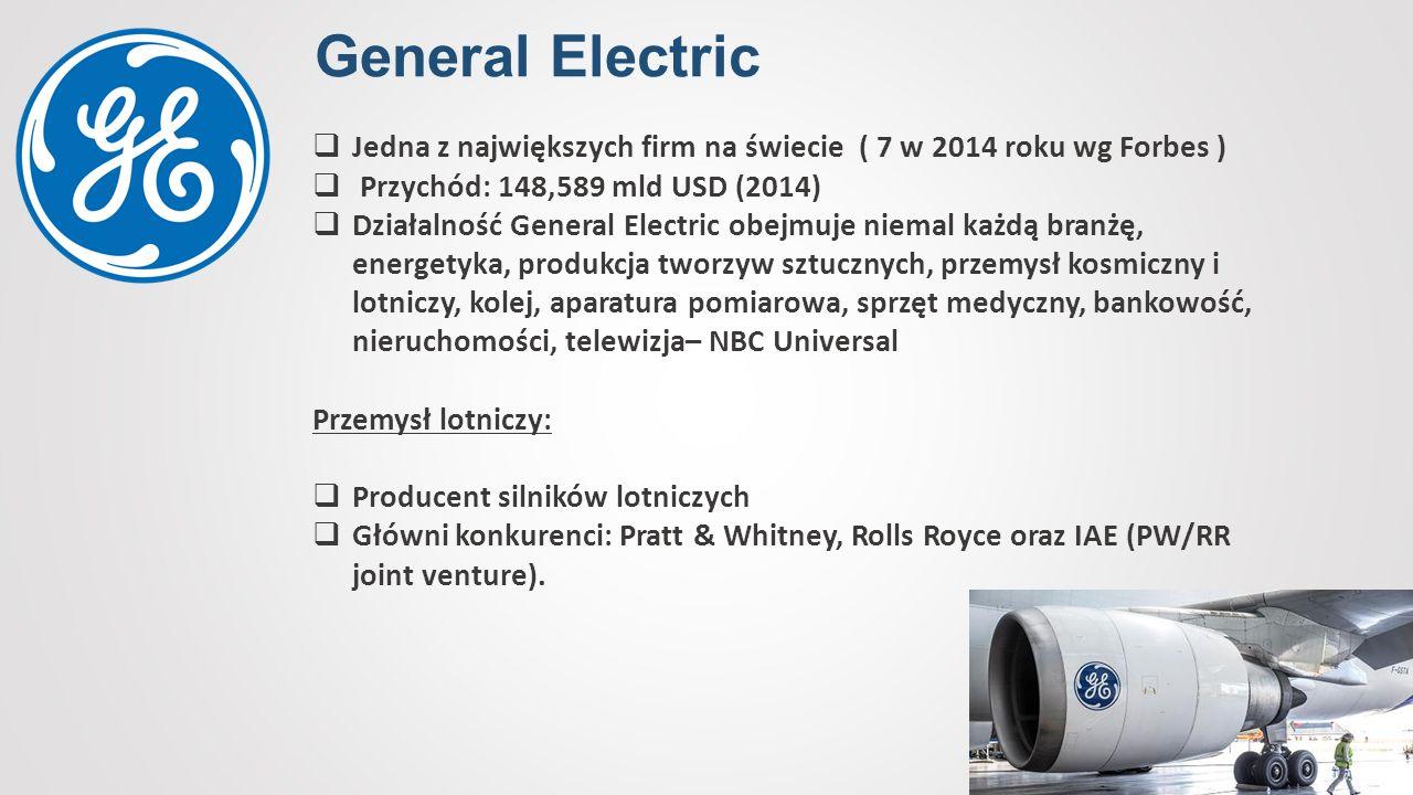 General Electric  Jedna z największych firm na świecie ( 7 w 2014 roku wg Forbes )  Przychód: 148,589 mld USD (2014)  Działalność General Electric obejmuje niemal każdą branżę, energetyka, produkcja tworzyw sztucznych, przemysł kosmiczny i lotniczy, kolej, aparatura pomiarowa, sprzęt medyczny, bankowość, nieruchomości, telewizja– NBC Universal Przemysł lotniczy:  Producent silników lotniczych  Główni konkurenci: Pratt & Whitney, Rolls Royce oraz IAE (PW/RR joint venture).