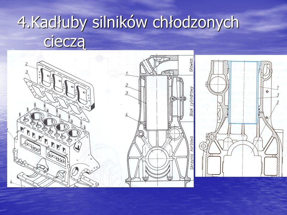 4.Kadłuby silników chłodzonych cieczą