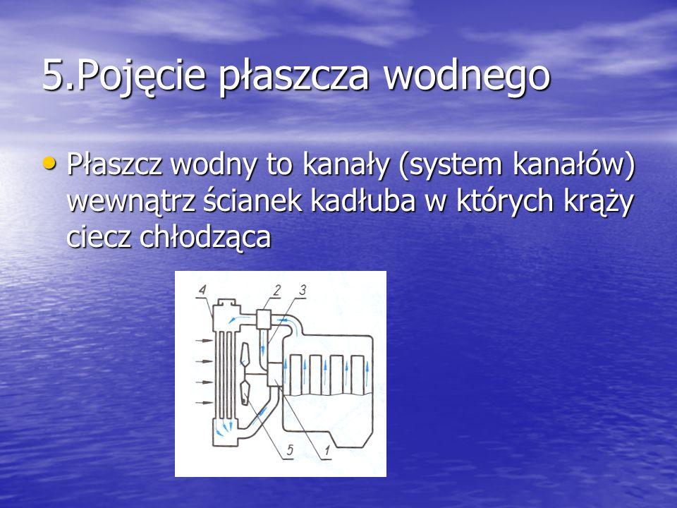 5.Pojęcie płaszcza wodnego Płaszcz wodny to kanały (system kanałów) wewnątrz ścianek kadłuba w których krąży ciecz chłodząca Płaszcz wodny to kanały (