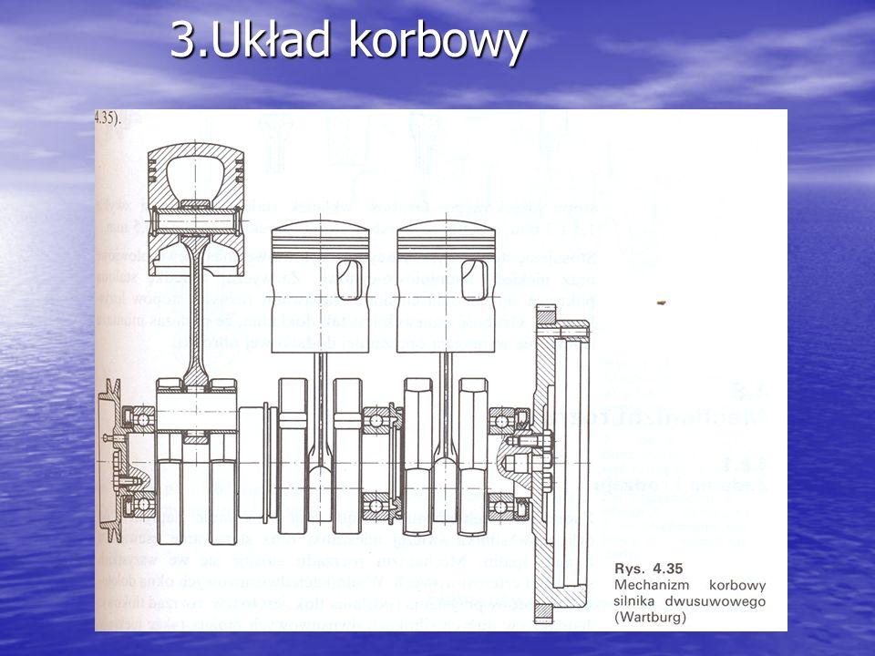 3.Układ korbowy