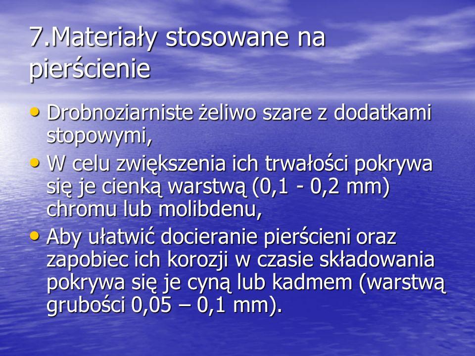 7.Materiały stosowane na pierścienie Drobnoziarniste żeliwo szare z dodatkami stopowymi, Drobnoziarniste żeliwo szare z dodatkami stopowymi, W celu zw