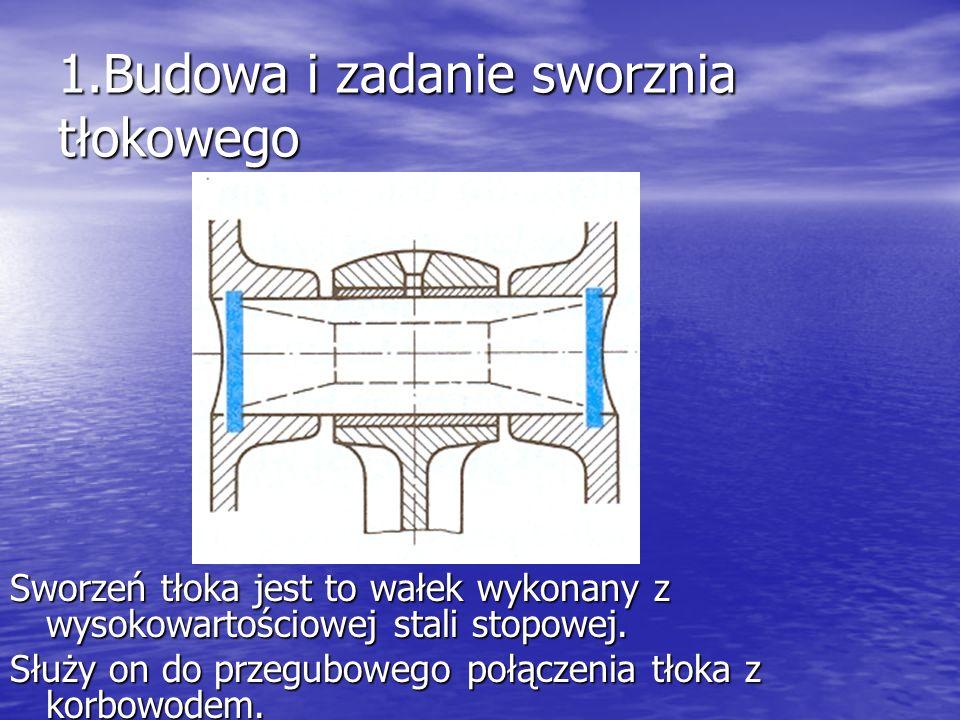 1.Budowa i zadanie sworznia tłokowego Sworzeń tłoka jest to wałek wykonany z wysokowartościowej stali stopowej. Służy on do przegubowego połączenia tł
