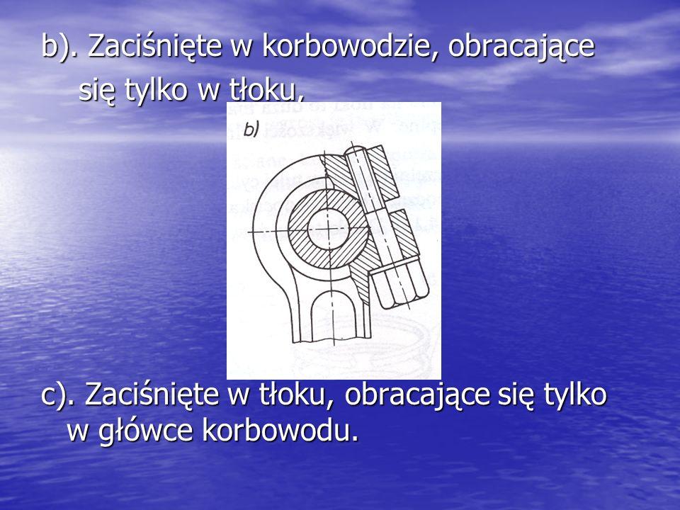 b). Zaciśnięte w korbowodzie, obracające się tylko w tłoku, się tylko w tłoku, c). Zaciśnięte w tłoku, obracające się tylko w główce korbowodu.
