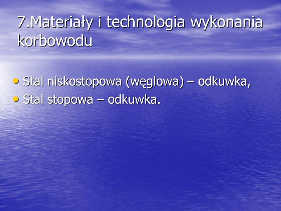 7.Materiały i technologia wykonania korbowodu Stal niskostopowa (węglowa) – odkuwka, Stal niskostopowa (węglowa) – odkuwka, Stal stopowa – odkuwka. St