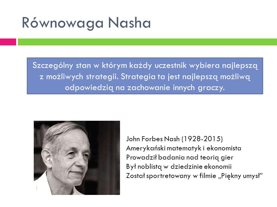 """Równowaga Nasha John Forbes Nash (1928-2015) Amerykański matematyk i ekonomista Prowadził badania nad teorią gier Był noblistą w dziedzinie ekonomii Został sportretowany w filmie """"Piękny umysł Szczególny stan w którym każdy uczestnik wybiera najlepszą z możliwych strategii."""