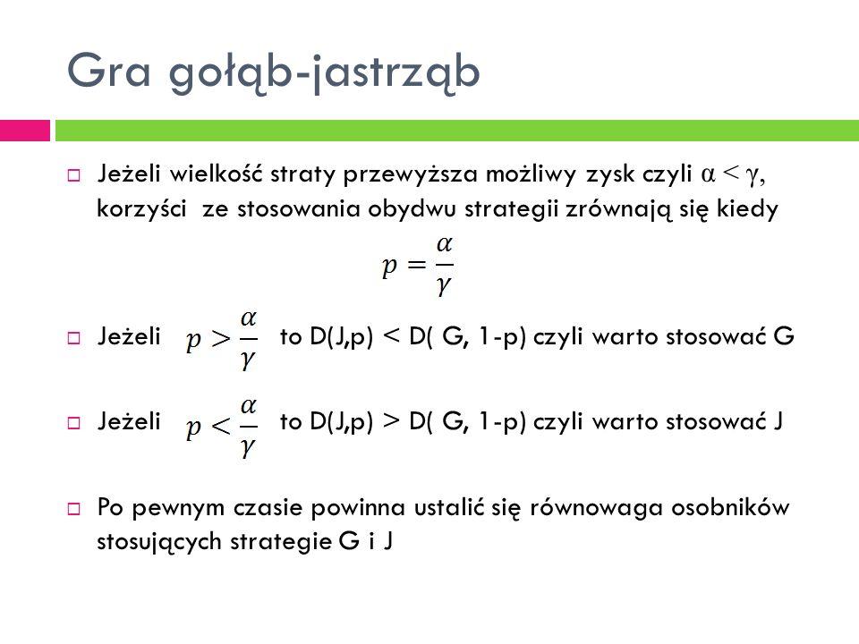  Jeżeli wielkość straty przewyższa możliwy zysk czyli α < γ, korzyści ze stosowania obydwu strategii zrównają się kiedy  Jeżeli to D(J,p) < D( G, 1-p) czyli warto stosować G  Jeżeli to D(J,p) > D( G, 1-p) czyli warto stosować J  Po pewnym czasie powinna ustalić się równowaga osobników stosujących strategie G i J Gra gołąb-jastrząb
