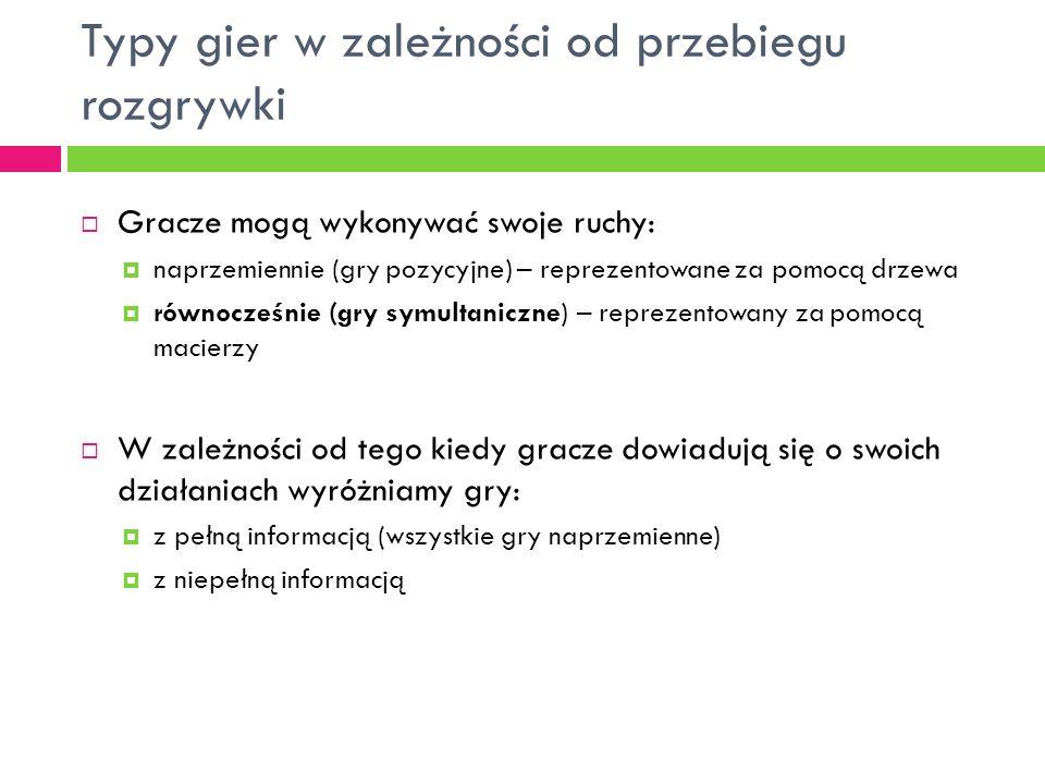 Literatura  Wrzosek D.2011. Matematyka dla biologów.
