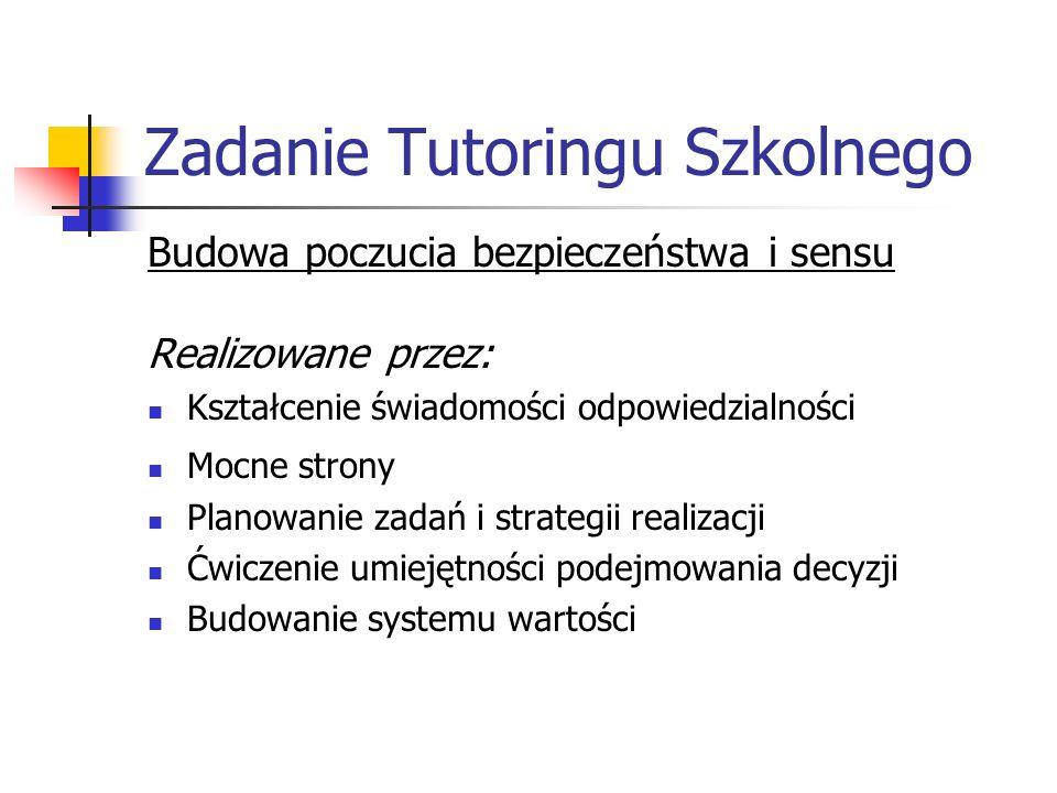 Forma pracy, czyli TUTORIAL Czyli rozmowa tutorska w której obowiązują zasady: 1.