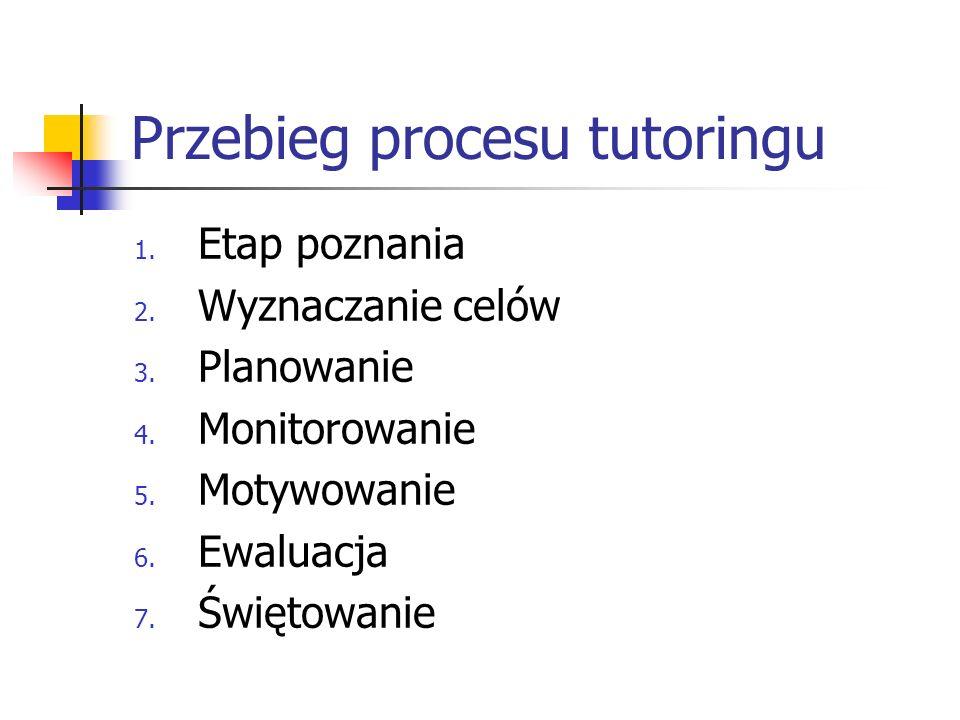 Przebieg procesu tutoringu 1. Etap poznania 2. Wyznaczanie celów 3. Planowanie 4. Monitorowanie 5. Motywowanie 6. Ewaluacja 7. Świętowanie