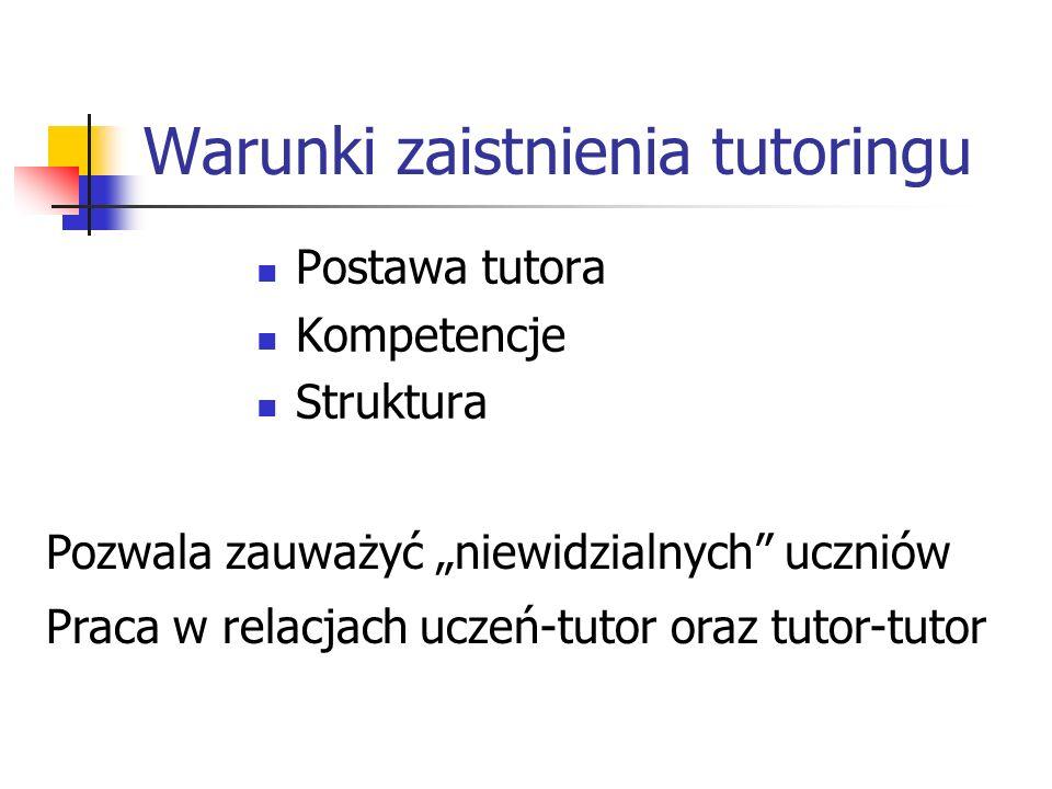"""Warunki zaistnienia tutoringu Postawa tutora Kompetencje Struktura Pozwala zauważyć """"niewidzialnych"""" uczniów Praca w relacjach uczeń-tutor oraz tutor-"""