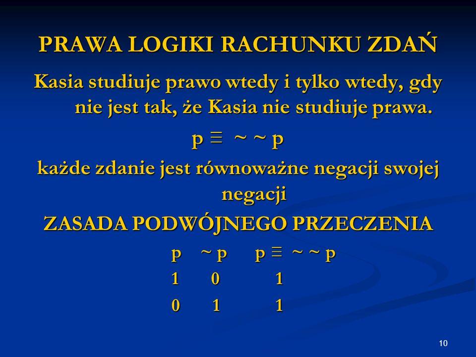 10 PRAWA LOGIKI RACHUNKU ZDAŃ Kasia studiuje prawo wtedy i tylko wtedy, gdy nie jest tak, że Kasia nie studiuje prawa.