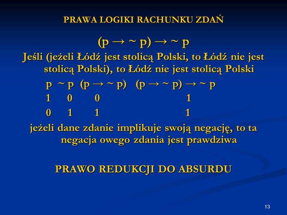 13 PRAWA LOGIKI RACHUNKU ZDAŃ (p → ~ p) → ~ p Jeśli (jeżeli Łódź jest stolicą Polski, to Łódź nie jest stolicą Polski), to Łódź nie jest stolicą Polski p ~ p (p → ~ p) (p → ~ p) → ~ p 1 0 0 1 0 1 1 1 jeżeli dane zdanie implikuje swoją negację, to ta negacja owego zdania jest prawdziwa PRAWO REDUKCJI DO ABSURDU