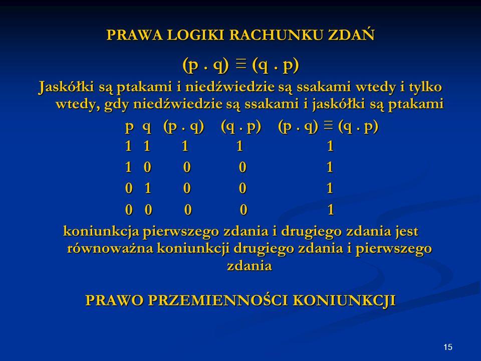 15 PRAWA LOGIKI RACHUNKU ZDAŃ (p. q) ≡ (q.