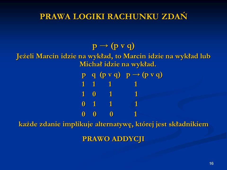 16 PRAWA LOGIKI RACHUNKU ZDAŃ p → (p v q) Jeżeli Marcin idzie na wykład, to Marcin idzie na wykład lub Michał idzie na wykład.