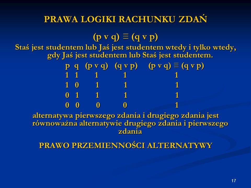 17 PRAWA LOGIKI RACHUNKU ZDAŃ (p v q) ≡ (q v p) Staś jest studentem lub Jaś jest studentem wtedy i tylko wtedy, gdy Jaś jest studentem lub Staś jest studentem.