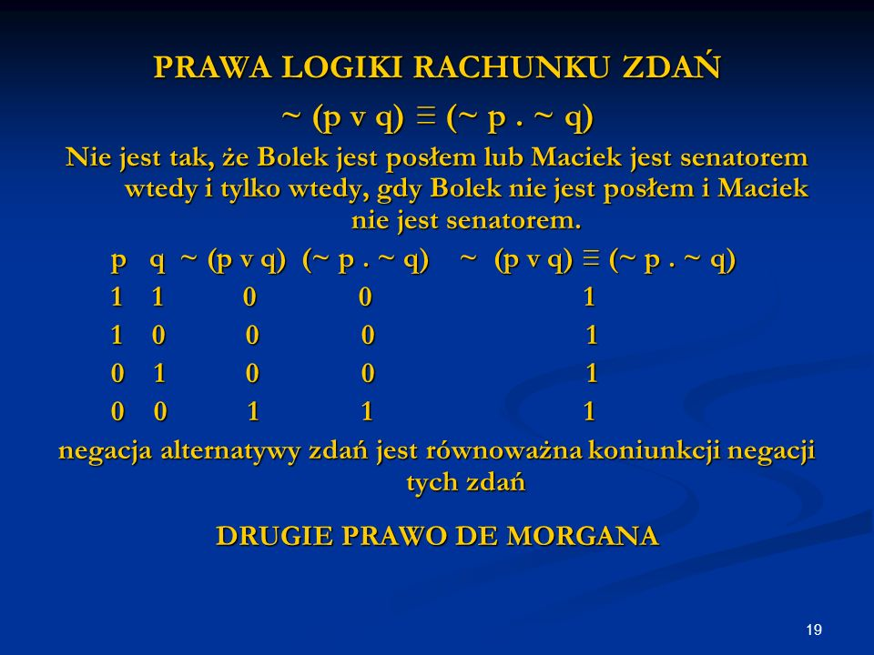 19 PRAWA LOGIKI RACHUNKU ZDAŃ ~ (p v q) ≡ (~ p.