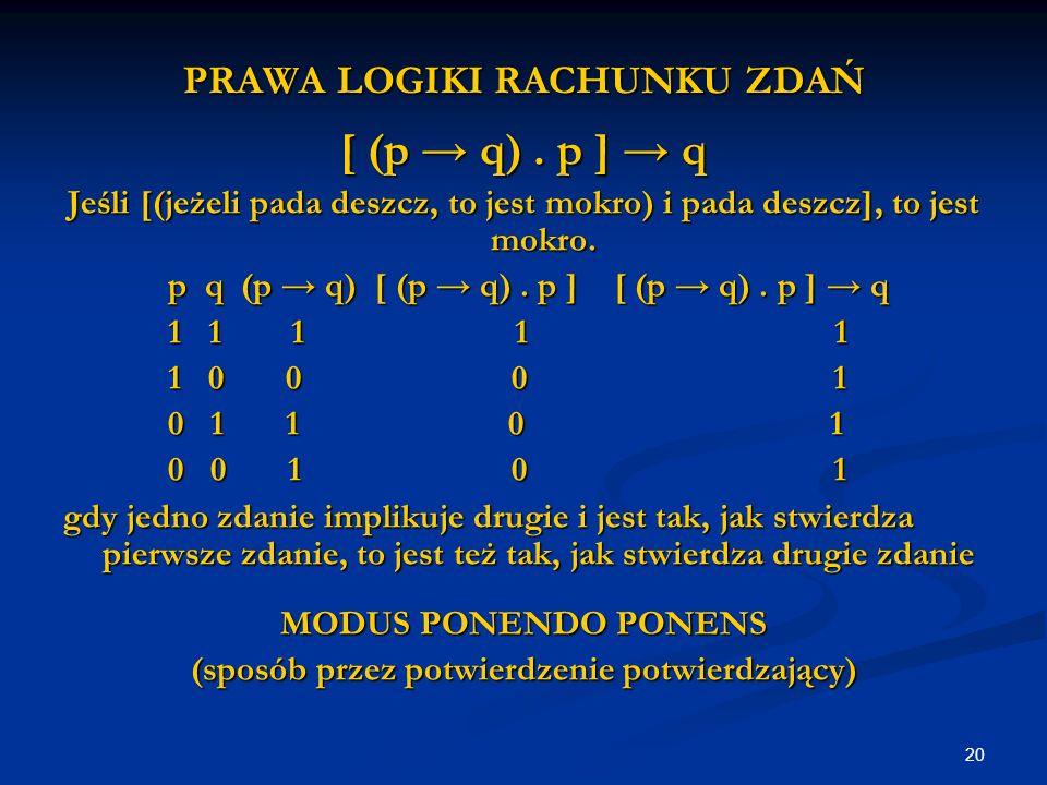 20 PRAWA LOGIKI RACHUNKU ZDAŃ [ (p → q).