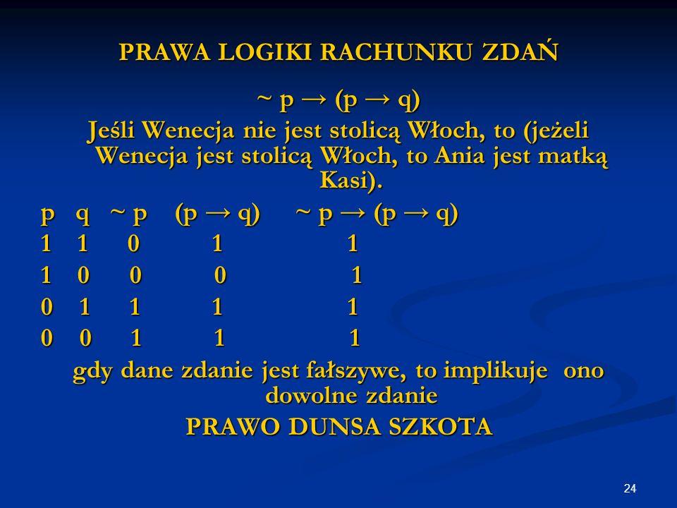 24 PRAWA LOGIKI RACHUNKU ZDAŃ ~ p → (p → q) Jeśli Wenecja nie jest stolicą Włoch, to (jeżeli Wenecja jest stolicą Włoch, to Ania jest matką Kasi).