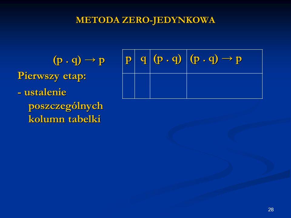 28 METODA ZERO-JEDYNKOWA (p.