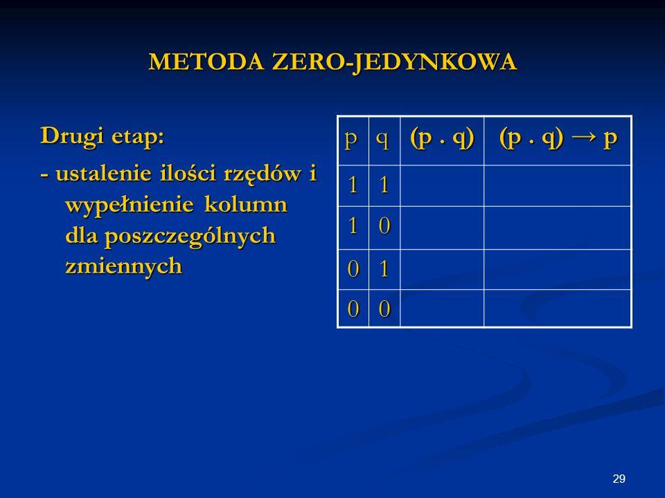 29 METODA ZERO-JEDYNKOWA Drugi etap: - ustalenie ilości rzędów i wypełnienie kolumn dla poszczególnych zmiennych pq (p.