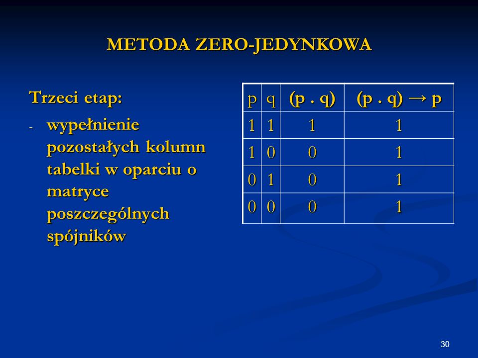 30 METODA ZERO-JEDYNKOWA Trzeci etap: - wypełnienie pozostałych kolumn tabelki w oparciu o matryce poszczególnych spójników pq (p.
