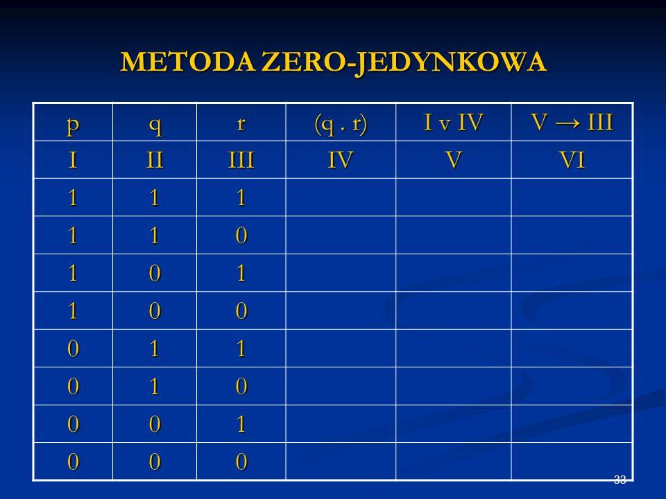 33 METODA ZERO-JEDYNKOWA pqr (q. r) I v IV V → III IIIIIIIVVVI 111 110 101 100 011 010 001 000