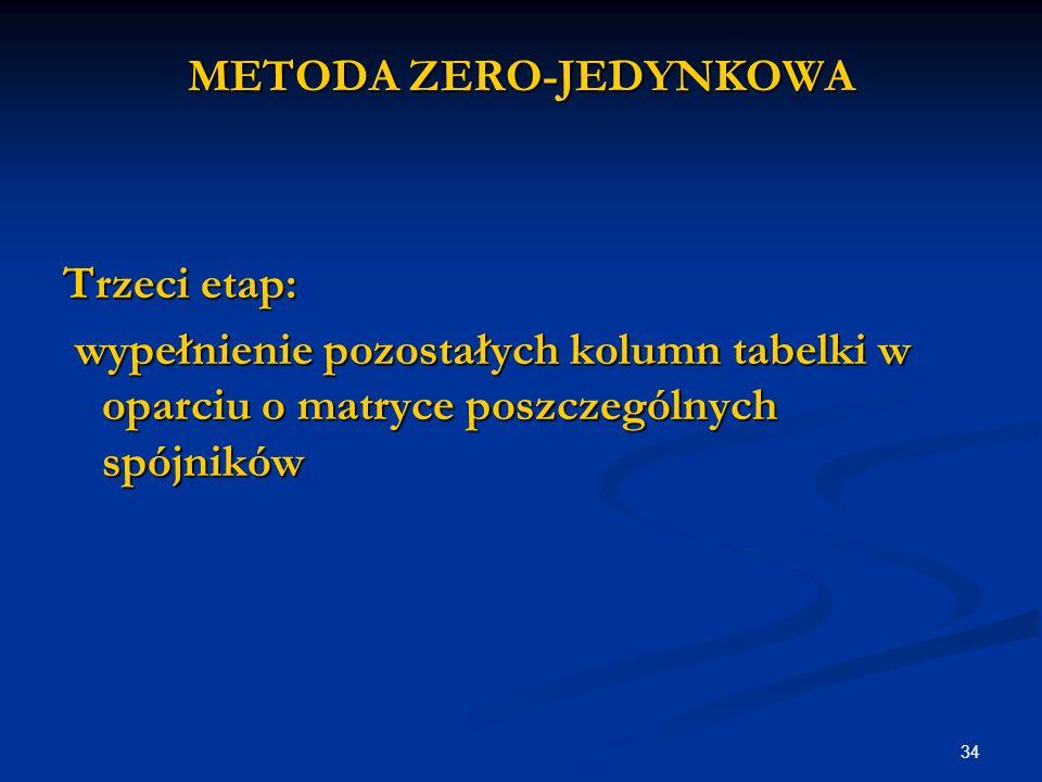 34 METODA ZERO-JEDYNKOWA Trzeci etap: wypełnienie pozostałych kolumn tabelki w oparciu o matryce poszczególnych spójników wypełnienie pozostałych kolumn tabelki w oparciu o matryce poszczególnych spójników