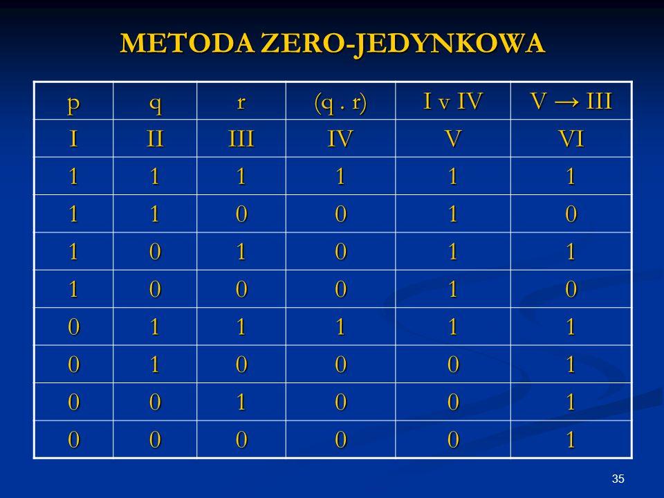 35 METODA ZERO-JEDYNKOWA pqr (q.