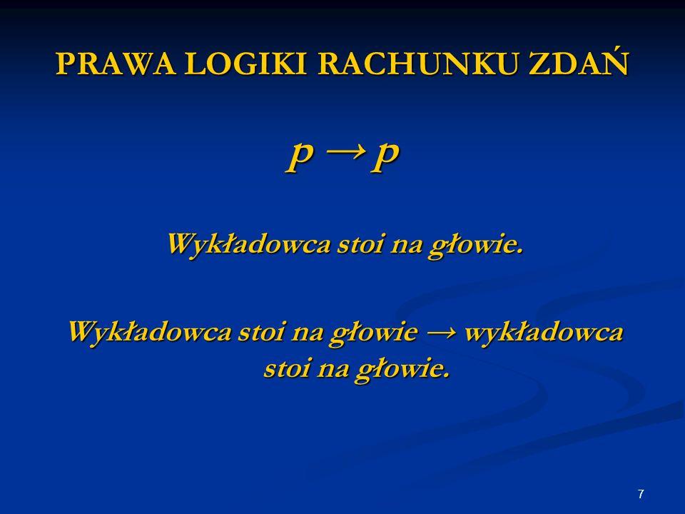 """8 PRAWA LOGIKI RACHUNKU ZDAŃ Wyrażenie """"p → p przy wszelkich poprawnych wstawieniach za występującą w nim zmienną zdaniową przekształca się w zdanie prawdziwe."""