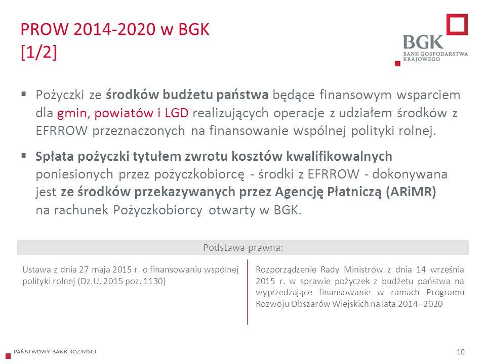 204/204/204 218/32/56 118/126/132 183/32/51 227/30/54 10 PROW 2014-2020 w BGK [1/2]  Pożyczki ze środków budżetu państwa będące finansowym wsparciem dla gmin, powiatów i LGD realizujących operacje z udziałem środków z EFRROW przeznaczonych na finansowanie wspólnej polityki rolnej.
