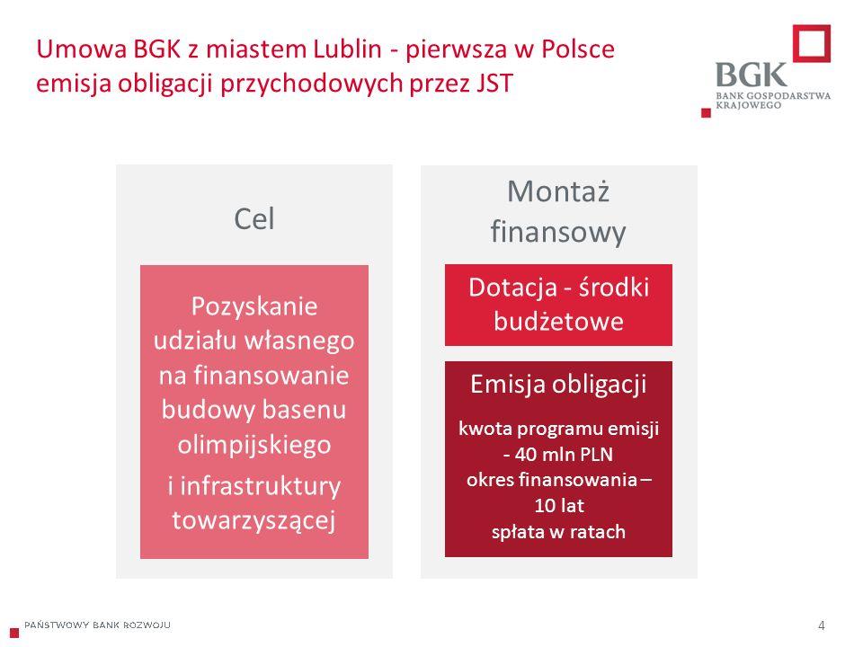 204/204/204 218/32/56 118/126/132 183/32/51 227/30/54 5 Rozwój mieszkalnictwa i podnoszenia jakości życia Polaków Bank Gospodarstwa Krajowego to instytucja finansowa nie tylko pożyczająca pieniądze na realizację inicjatyw strategicznych dla kraju.