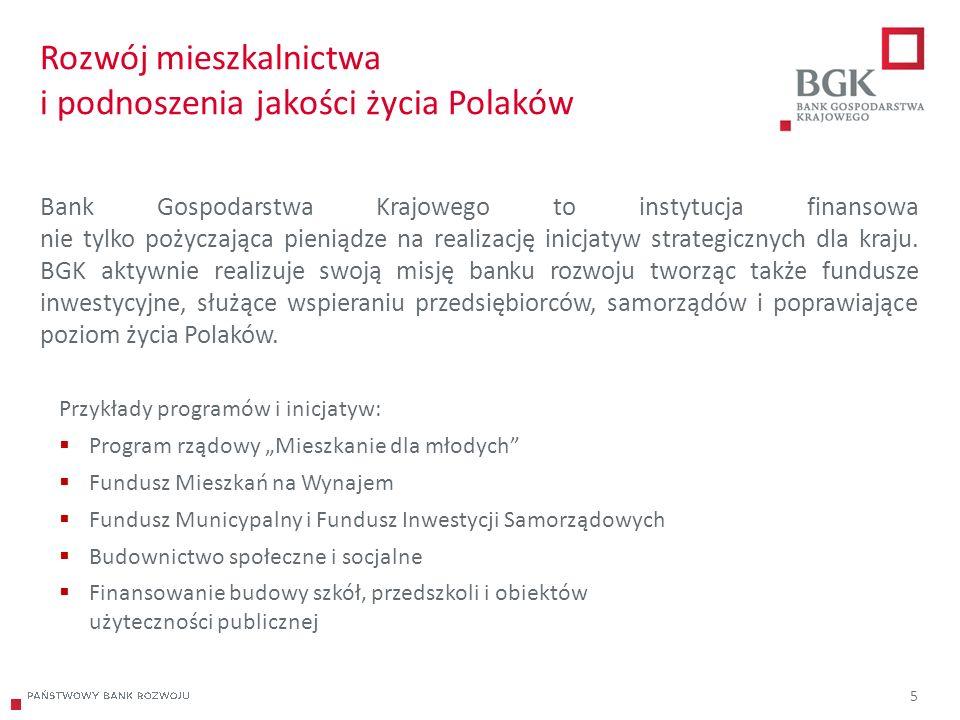 204/204/204 218/32/56 118/126/132 183/32/51 227/30/54 16 Dziękuję Paweł Lisowski Dyrektor ds.