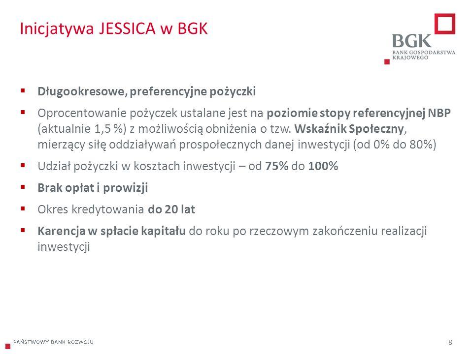 204/204/204 218/32/56 118/126/132 183/32/51 227/30/54 8 Inicjatywa JESSICA w BGK  Długookresowe, preferencyjne pożyczki  Oprocentowanie pożyczek ustalane jest na poziomie stopy referencyjnej NBP (aktualnie 1,5 %) z możliwością obniżenia o tzw.