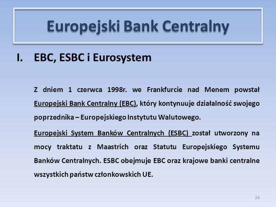 I.EBC, ESBC i Eurosystem Z dniem 1 czerwca 1998r.