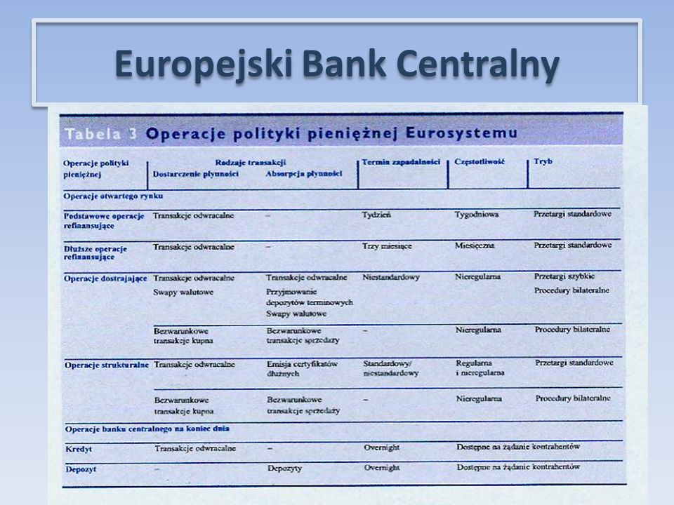 48 Europejski Bank Centralny