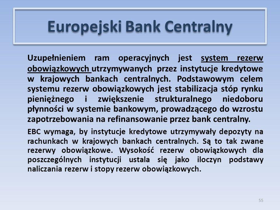 Uzupełnieniem ram operacyjnych jest system rezerw obowiązkowych utrzymywanych przez instytucje kredytowe w krajowych bankach centralnych.