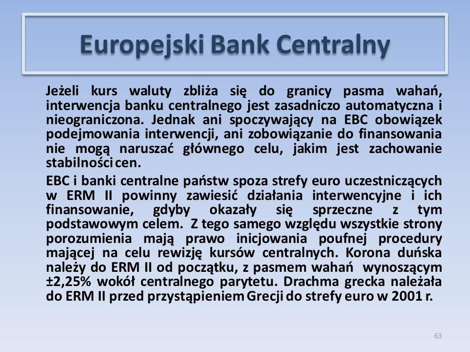 Jeżeli kurs waluty zbliża się do granicy pasma wahań, interwencja banku centralnego jest zasadniczo automatyczna i nieograniczona.