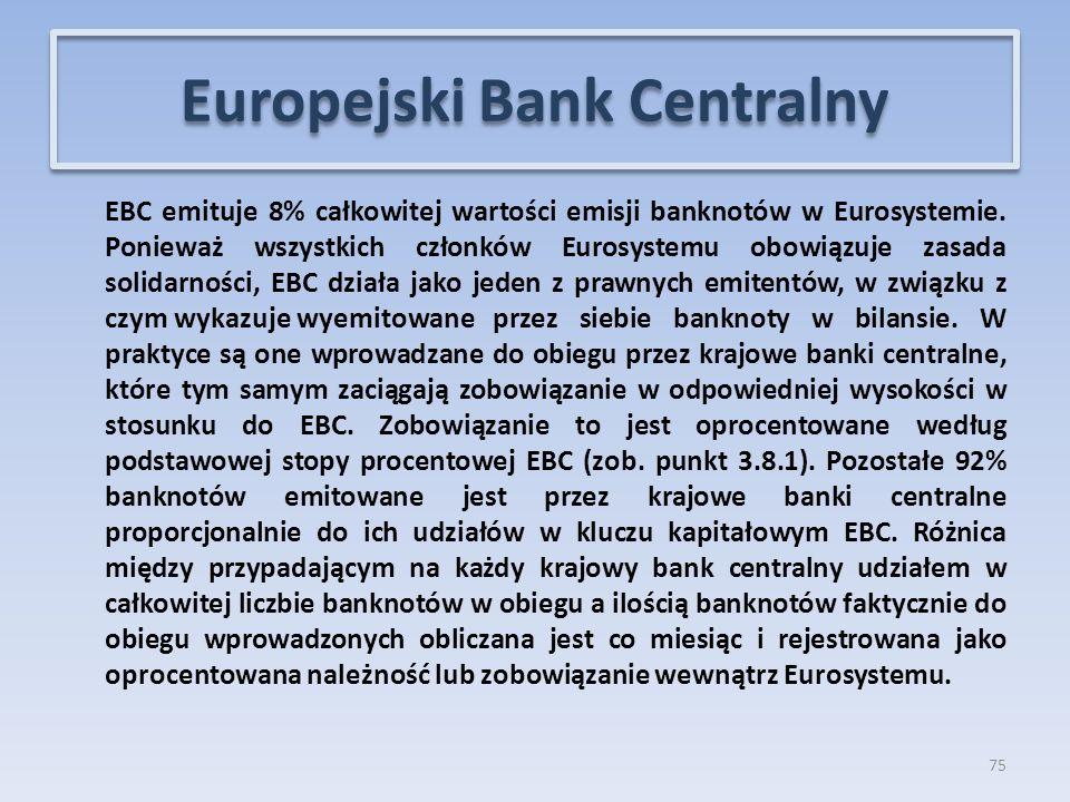 EBC emituje 8% całkowitej wartości emisji banknotów w Eurosystemie.