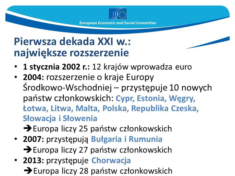 Pierwsza dekada XXI w.: największe rozszerzenie 1 stycznia 2002 r.: 12 krajów wprowadza euro 2004: rozszerzenie o kraje Europy Środkowo ‑ Wschodniej –