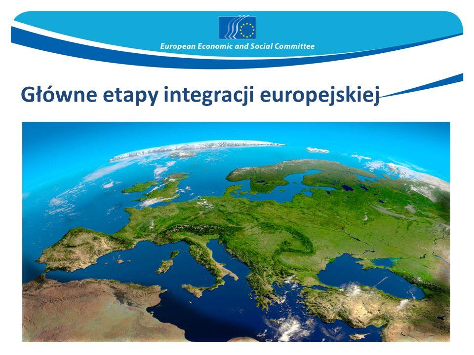 Rada Europejska Przedstawia wytyczne dotyczące polityki UE, określa ogólne kierunki i priorytety polityczne W jej skład wchodzą szefowie państw lub rządów państw członkowskich, a także jej przewodniczący oraz przewodniczący Komisji Europejskiej Przewodniczący: Donald Tusk