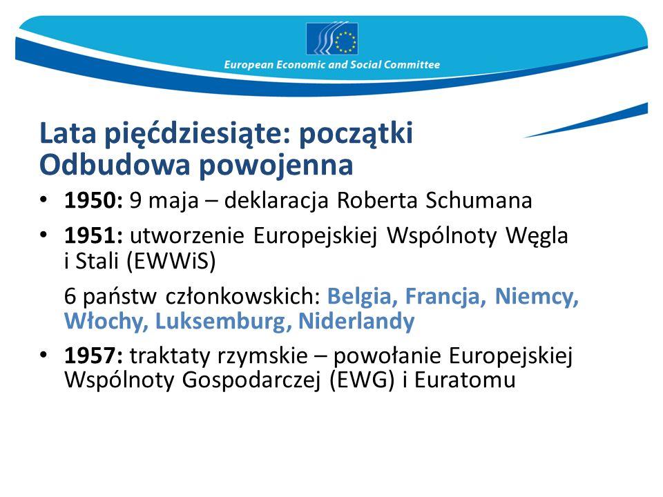 W Brukseli: sprawozdanie i debata Praca w grupie.