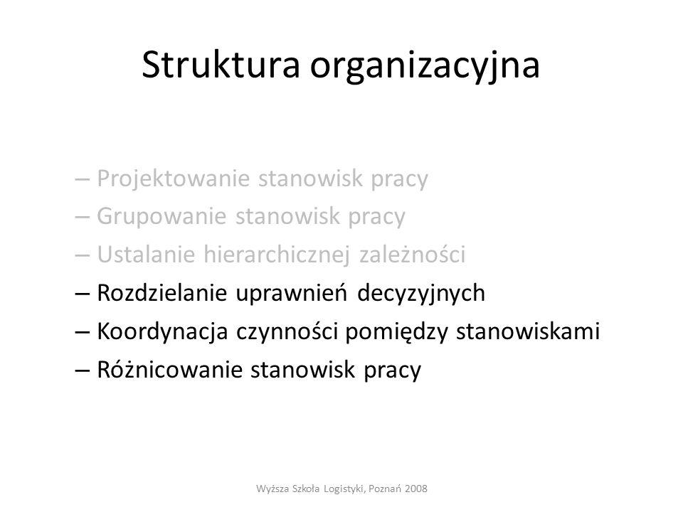 Struktura organizacyjna – Projektowanie stanowisk pracy – Grupowanie stanowisk pracy – Ustalanie hierarchicznej zależności – Rozdzielanie uprawnień decyzyjnych – Koordynacja czynności pomiędzy stanowiskami – Różnicowanie stanowisk pracy Wyższa Szkoła Logistyki, Poznań 2008