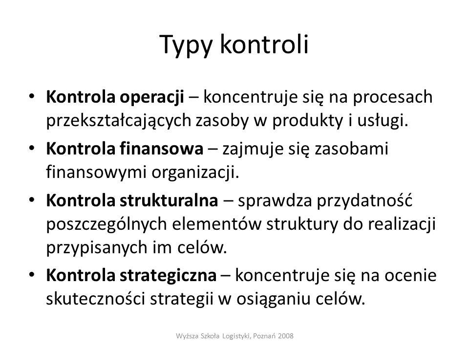 Typy kontroli Kontrola operacji – koncentruje się na procesach przekształcających zasoby w produkty i usługi.