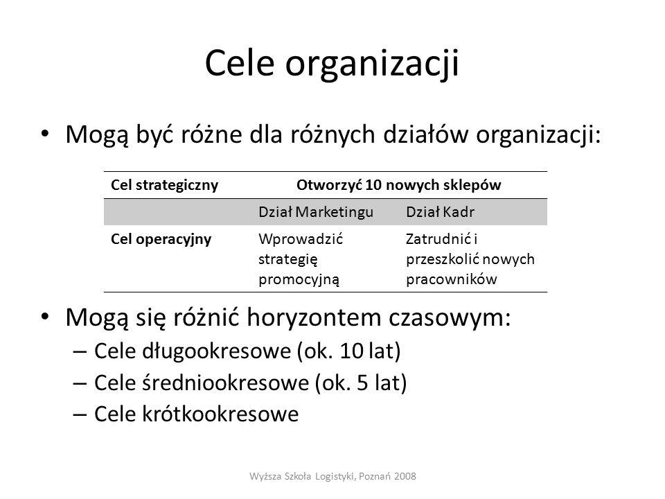 Cele organizacji Mogą być różne dla różnych działów organizacji: Mogą się różnić horyzontem czasowym: – Cele długookresowe (ok.