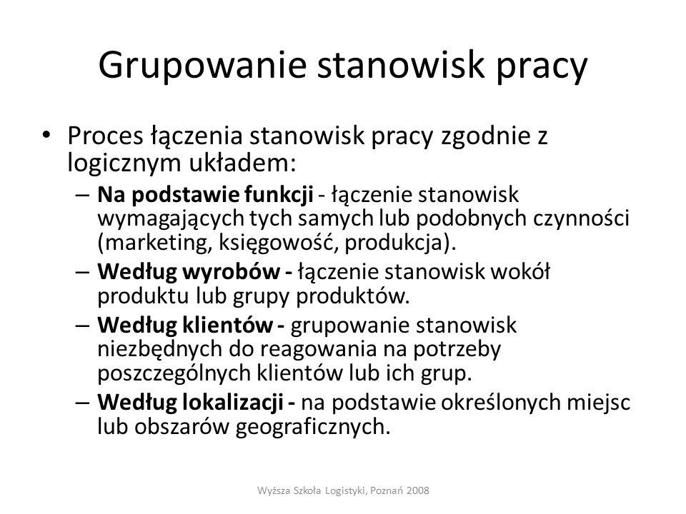 Grupowanie stanowisk pracy Proces łączenia stanowisk pracy zgodnie z logicznym układem: – Na podstawie funkcji - łączenie stanowisk wymagających tych samych lub podobnych czynności (marketing, księgowość, produkcja).