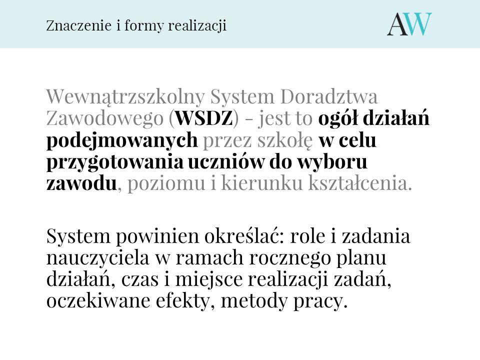 Znaczenie i formy realizacji Źródło: zasoby Centrum doradztwa Zawodowego dla Młodzieży w Poznaniu / www.cdzdm.pl